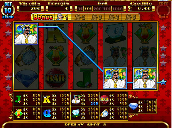 Trucchi Slot Machine Lucky Village gratis